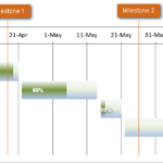 Timeline Tool to Create Gantt Charts Online